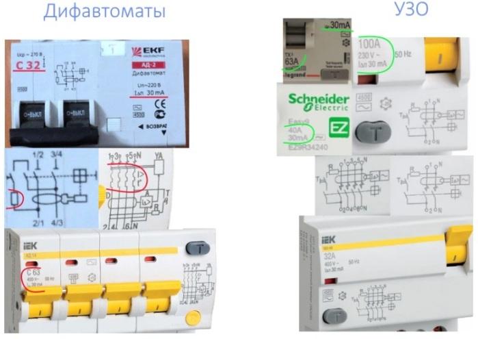 Отличия дифавтоматов и УЗО