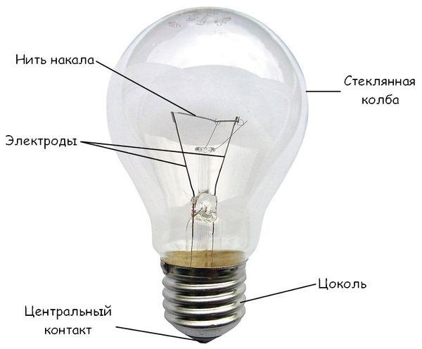 Строение лампы накаливания ЛОН